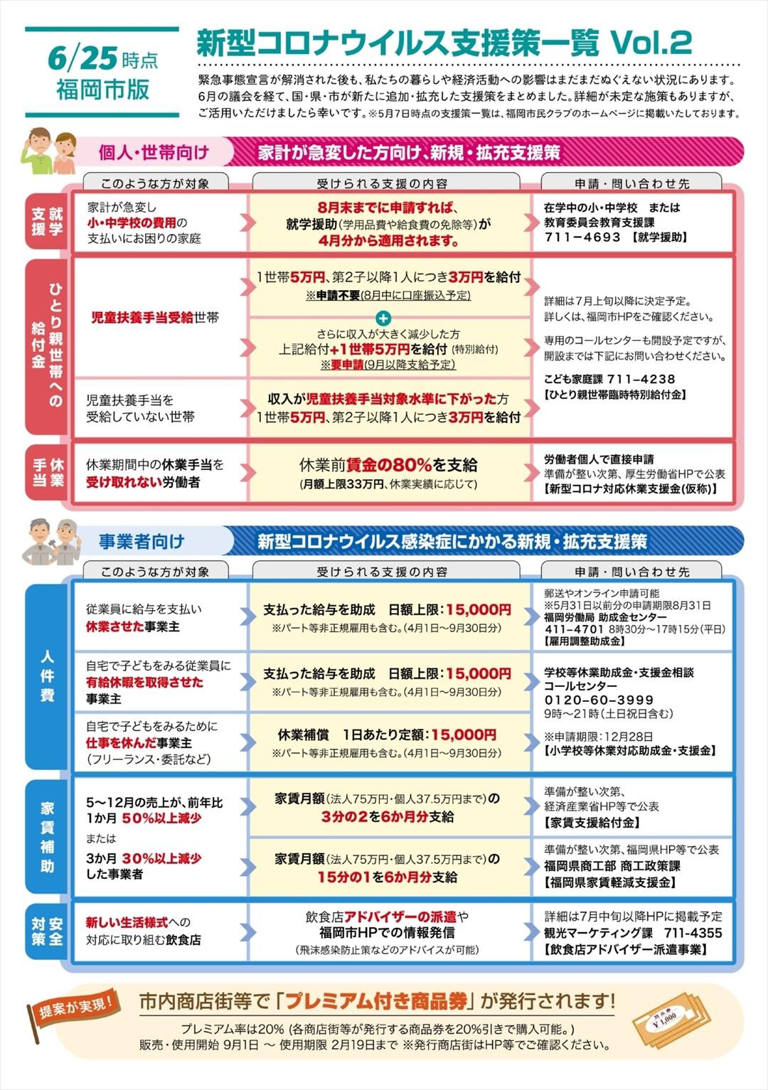 福岡市版 新型コロナウイルス支援策一覧 Vol.2(6/25時点)